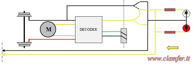 Schema Elettrico Zbx74 78 : Schema elettrico inversione di polarità deviatore a